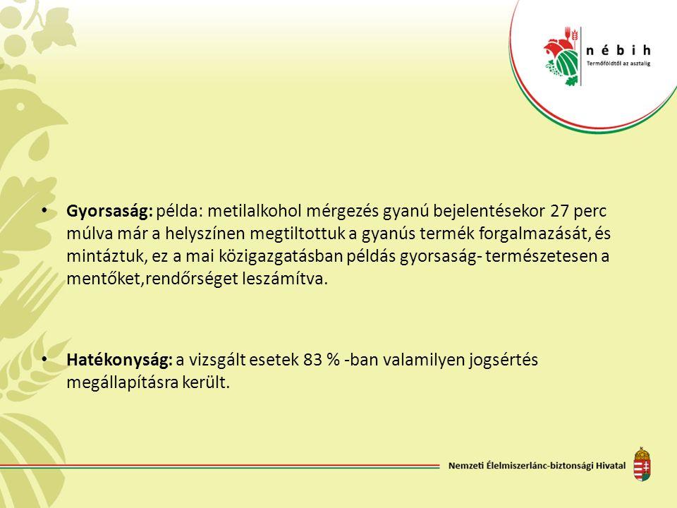 Elért eredmények számokban: 551db ellenőrzés 4490 tonna termékkel kapcsolatos intézkedés 1610 tonna megsemmisítése 199.2 millió Ft bírság 8,4 millárd Ft Áfa és adóelkerülés megállapítása 42 millió Ft eljárási díj, ez 7 havi munkabére az Igazgatóságnak Társhatóságokkal való együtt működés: NAV minden szakágával( Bevetési Főigazgatósság, Adó-szakág, Bűnügyi Nyomozók) napi kapcsolat ORFK saját összekötő tiszt koordinálja országosan az ellenőrzéseink biztosítását