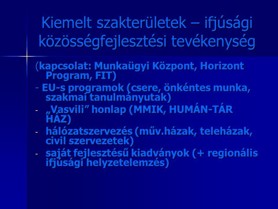 Kiemelt szakterületek – ifjúsági közösségfejlesztési tevékenység (kapcsolat: Munkaügyi Központ, Horizont Program, FIT) - EU-s programok (csere, önként