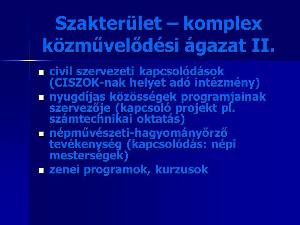Szakterület – komplex közművelődési ágazat II. civil szervezeti kapcsolódások (CISZOK-nak helyet adó intézmény) civil szervezeti kapcsolódások (CISZOK