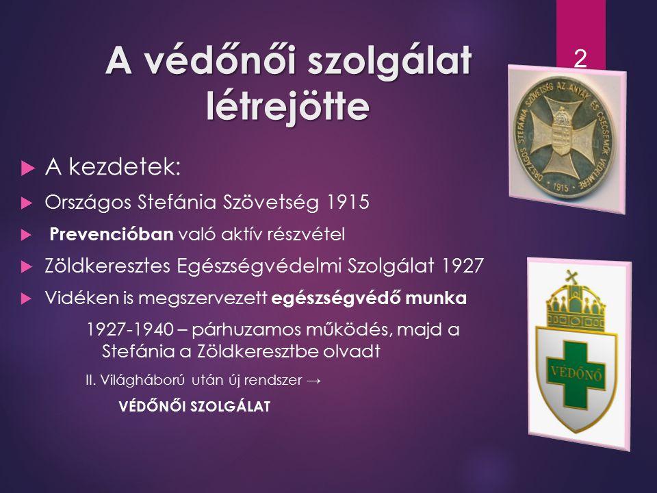 A védőnői szolgálat létrejötte  A kezdetek:  Országos Stefánia Szövetség 1915  Prevencióban való aktív részvétel  Zöldkeresztes Egészségvédelmi Szolgálat 1927  Vidéken is megszervezett egészségvédő munka 1927-1940 – párhuzamos működés, majd a Stefánia a Zöldkeresztbe olvadt II.