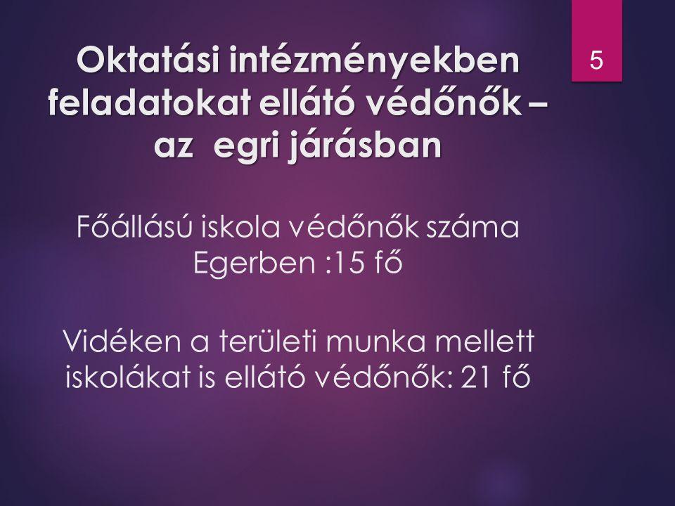 Oktatási intézményekben feladatokat ellátó védőnők – az egri járásban Oktatási intézményekben feladatokat ellátó védőnők – az egri járásban Főállású iskola védőnők száma Egerben :15 fő Vidéken a területi munka mellett iskolákat is ellátó védőnők: 21 fő 5