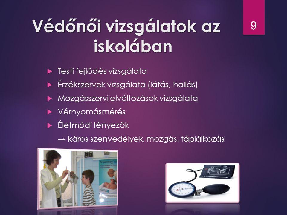 Védőnői vizsgálatok az iskolában  Testi fejlődés vizsgálata  Érzékszervek vizsgálata (látás, hallás)  Mozgásszervi elváltozások vizsgálata  Vérnyo