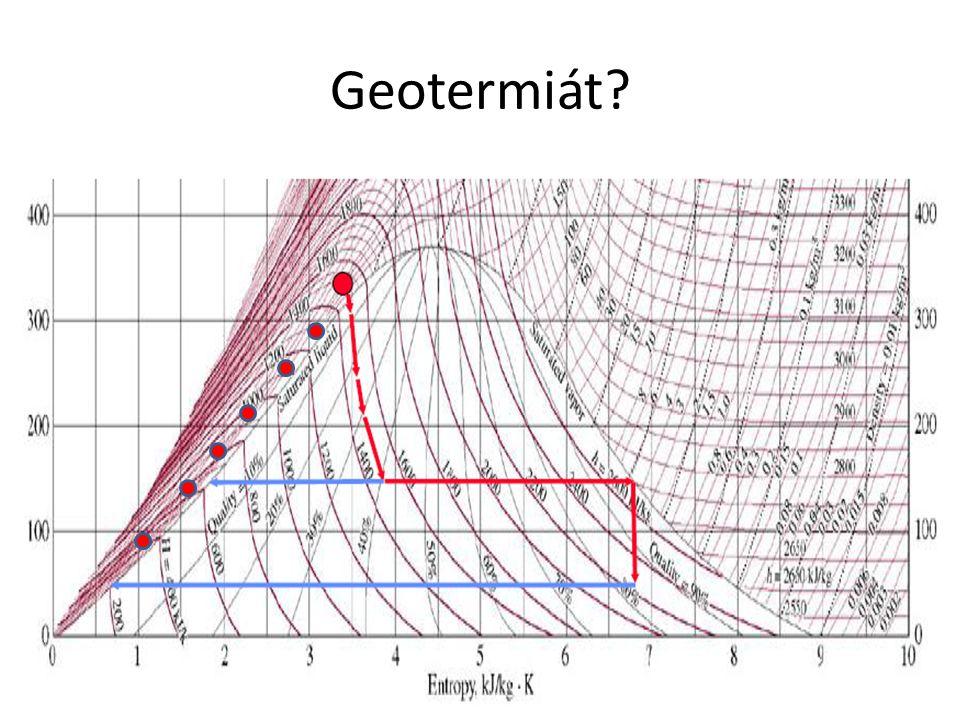Geotermiát