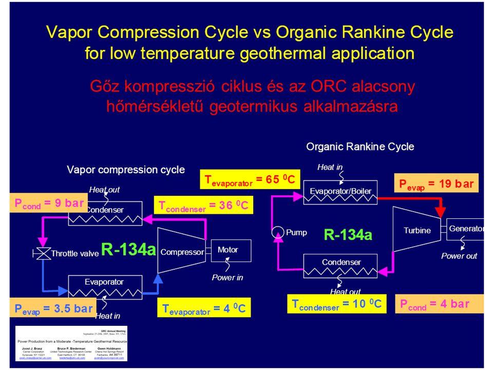 Gőz kompresszió ciklus és az ORC alacsony hőmérsékletű geotermikus alkalmazásra