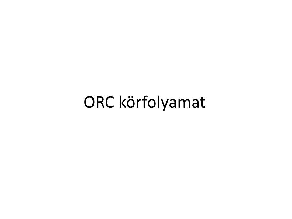 ORC körfolyamat
