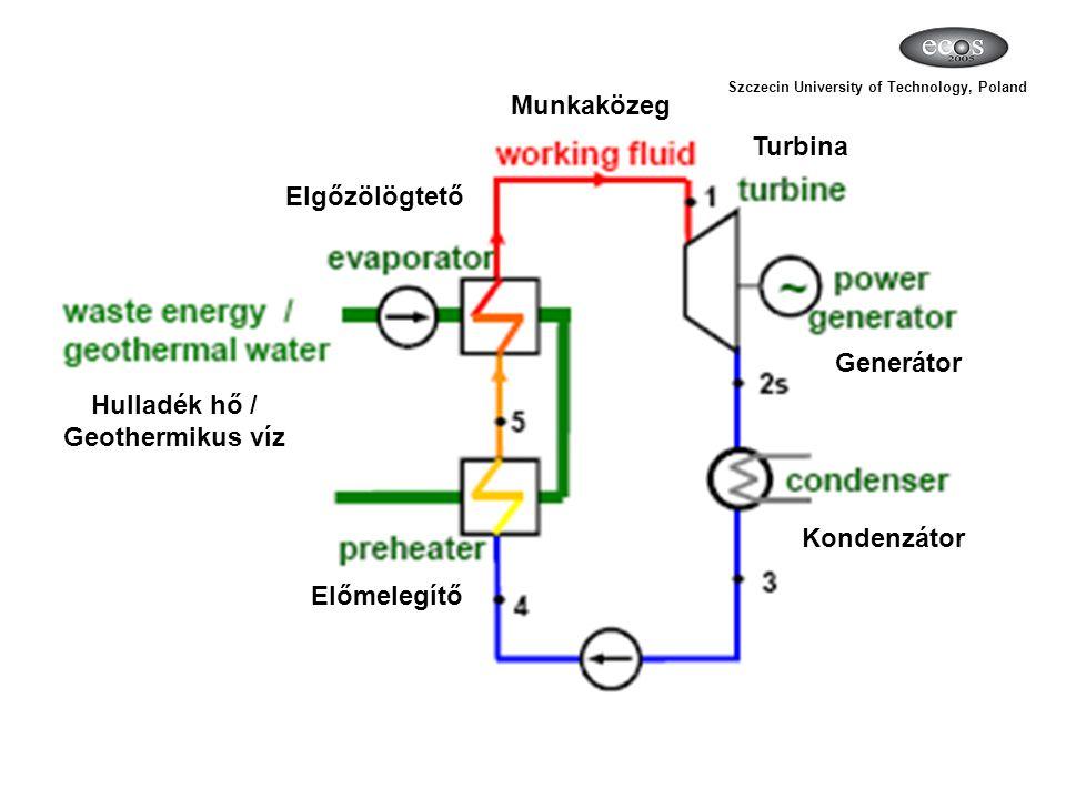 Munkaközeg Hulladék hő / Geothermikus víz Elgőzölögtető Előmelegítő Kondenzátor Turbina Generátor Szczecin University of Technology, Poland