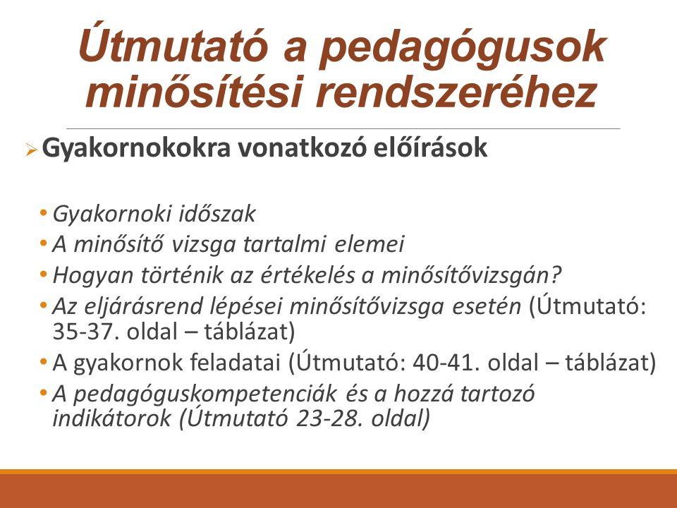 Útmutató a pedagógusok minősítési rendszeréhez  Gyakornokokra vonatkozó előírások Gyakornoki időszak A minősítő vizsga tartalmi elemei Hogyan történi