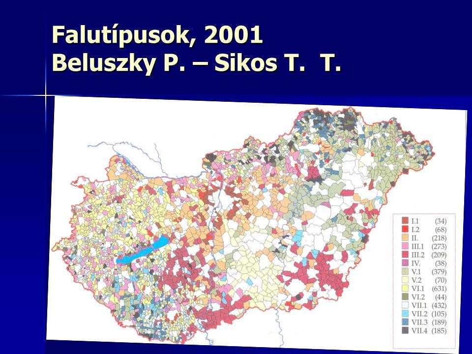 13 Falutípusok, 2001 Beluszky P. – Sikos T. T.