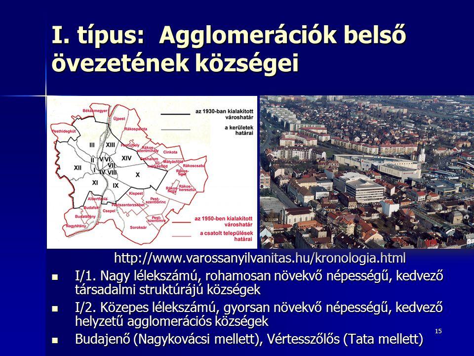 15 I. típus: Agglomerációk belső övezetének községei http://www.varossanyilvanitas.hu/kronologia.html I/1. Nagy lélekszámú, rohamosan növekvő népesség