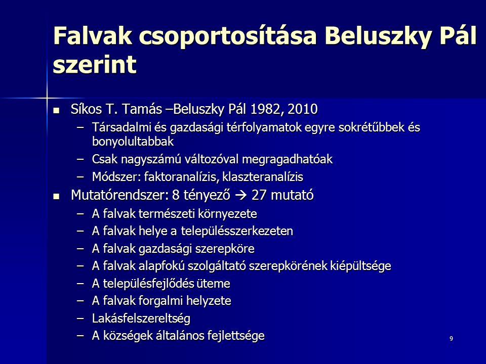 9 Falvak csoportosítása Beluszky Pál szerint Síkos T.