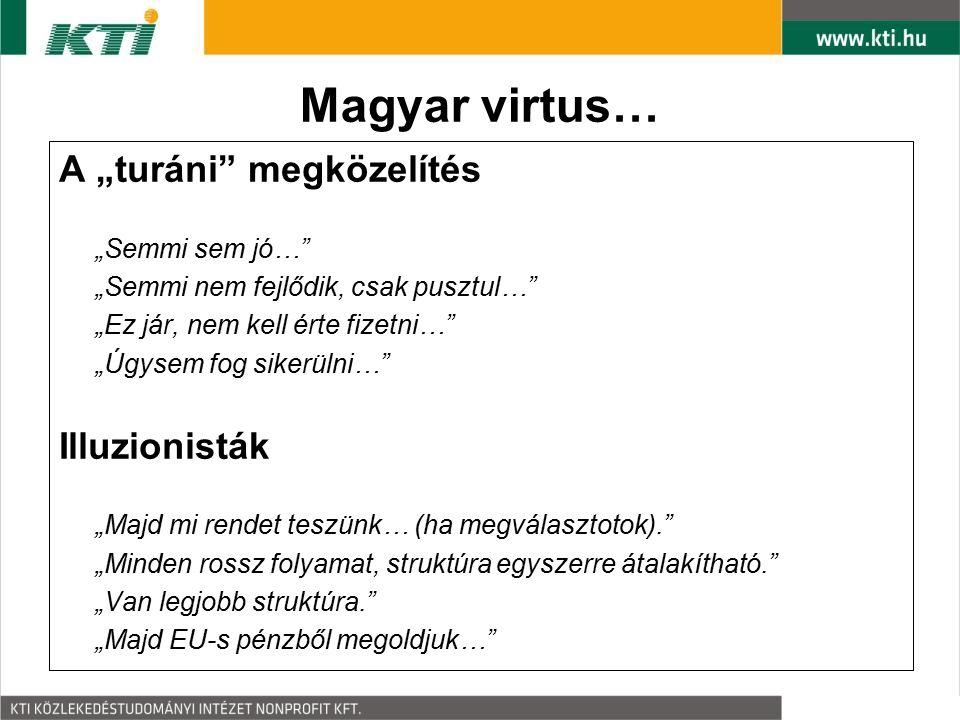 """Magyar virtus… A """"turáni"""" megközelítés """"Semmi sem jó…"""" """"Semmi nem fejlődik, csak pusztul…"""" """"Ez jár, nem kell érte fizetni…"""" """"Úgysem fog sikerülni…"""" Il"""