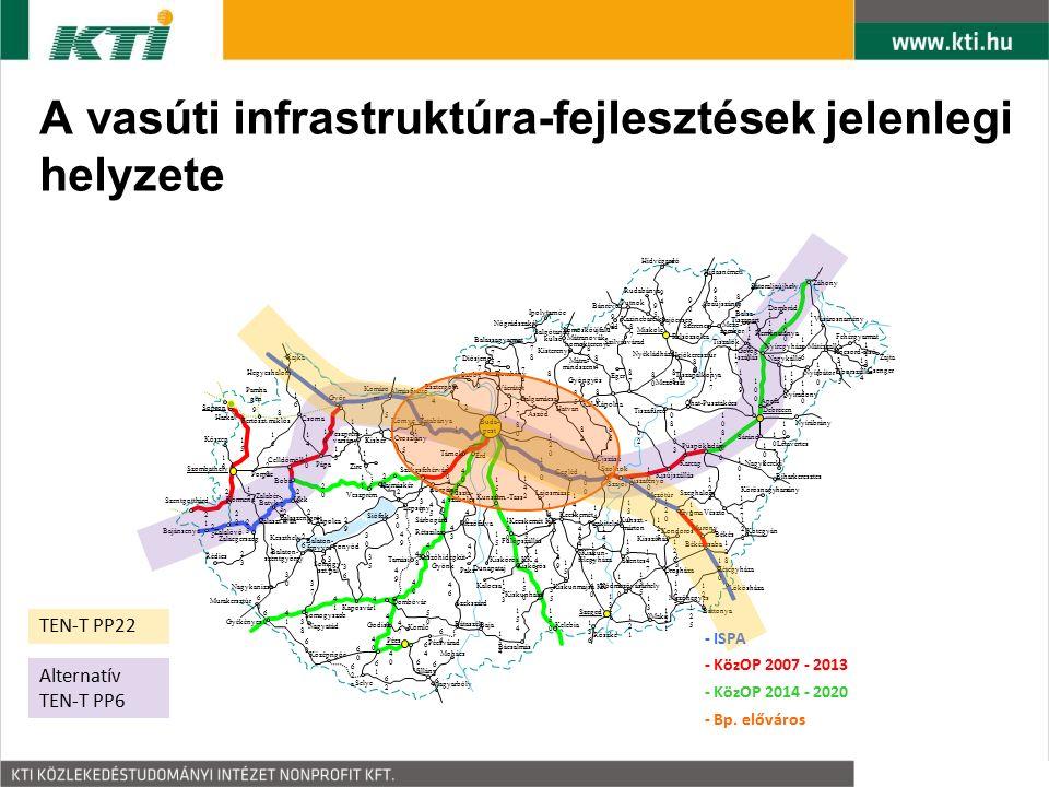 A vasúti infrastruktúra-fejlesztések jelenlegi helyzete TEN-T PP22 Alternatív TEN-T PP6