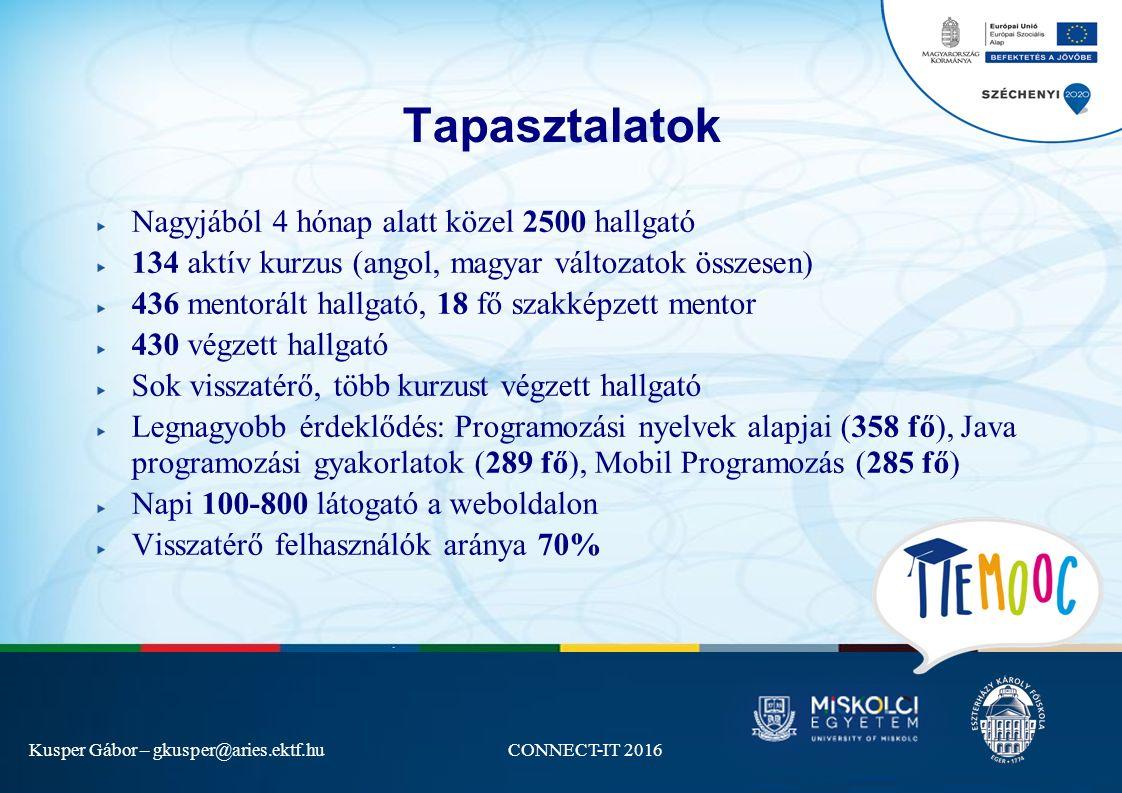 Kusper Gábor – gkusper@aries.ektf.huCONNECT-IT 2016 Tapasztalatok Nagyjából 4 hónap alatt közel 2500 hallgató 134 aktív kurzus (angol, magyar változatok összesen) 436 mentorált hallgató, 18 fő szakképzett mentor 430 végzett hallgató Sok visszatérő, több kurzust végzett hallgató Legnagyobb érdeklődés: Programozási nyelvek alapjai (358 fő), Java programozási gyakorlatok (289 fő), Mobil Programozás (285 fő) Napi 100-800 látogató a weboldalon Visszatérő felhasználók aránya 70%