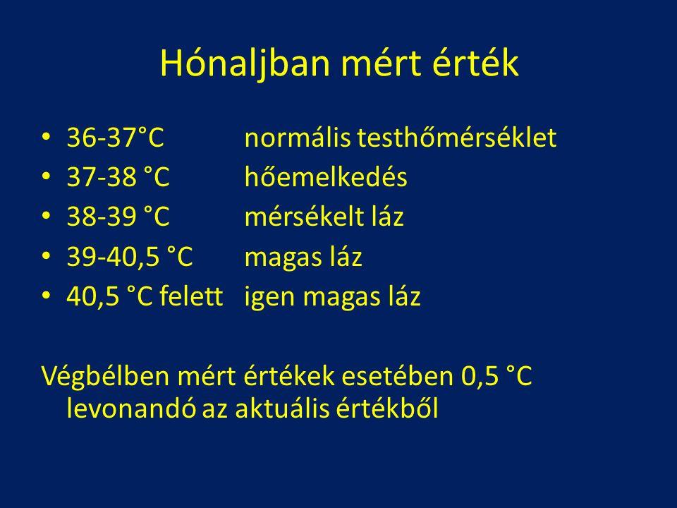 Hónaljban mért érték 36-37°Cnormális testhőmérséklet 37-38 °Chőemelkedés 38-39 °Cmérsékelt láz 39-40,5 °Cmagas láz 40,5 °C felettigen magas láz Végbélben mért értékek esetében 0,5 °C levonandó az aktuális értékből