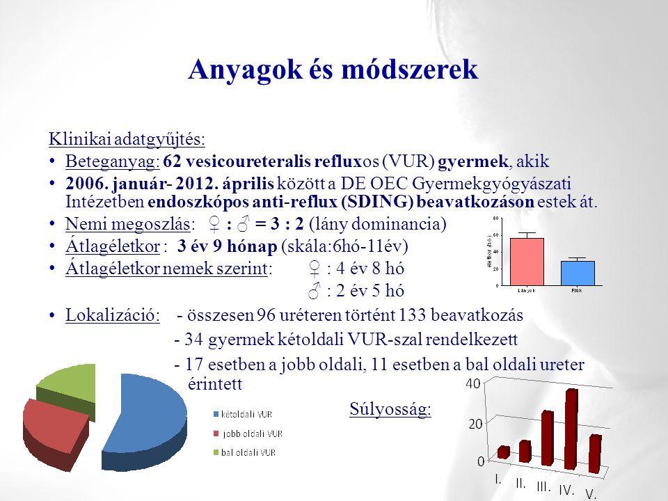 Anyagok és módszerek Klinikai adatgyűjtés: Beteganyag: 62 vesicoureteralis refluxos (VUR) gyermek, akik 2006.