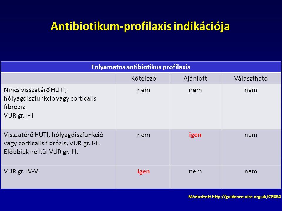 Folyamatos antibiotikus profilaxis KötelezőAjánlottVálasztható Nincs visszatérő HUTI, hólyagdiszfunkció vagy corticalis fibrózis.