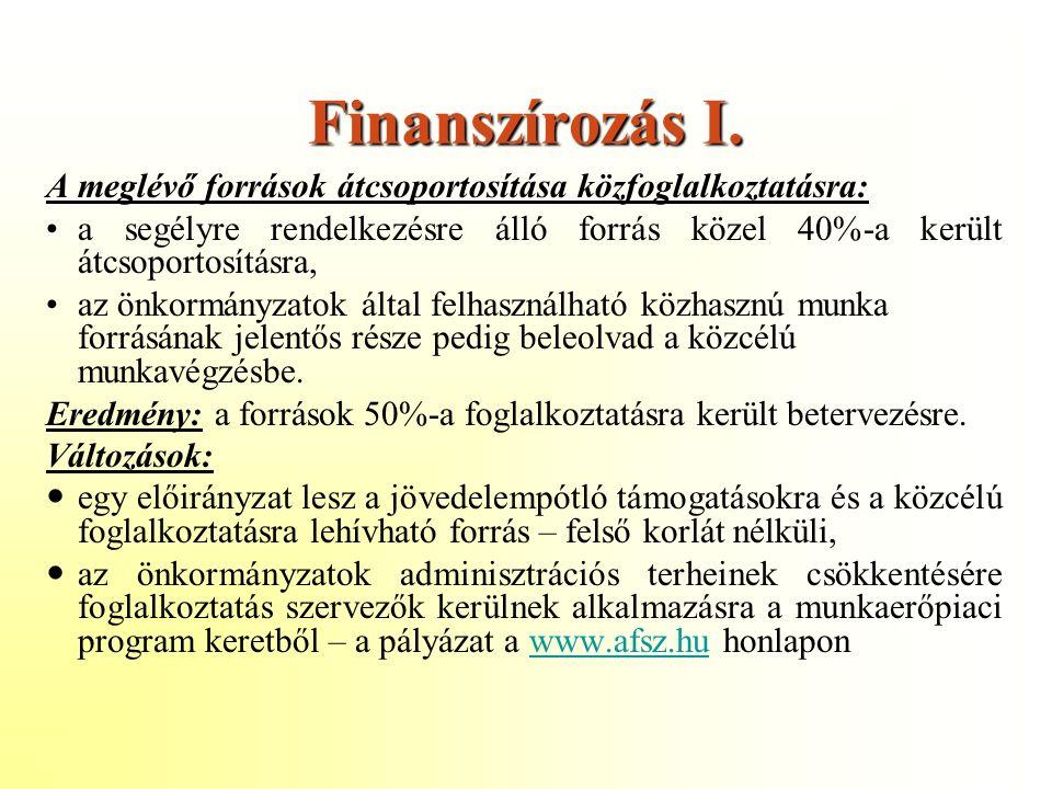 Finanszírozás I.