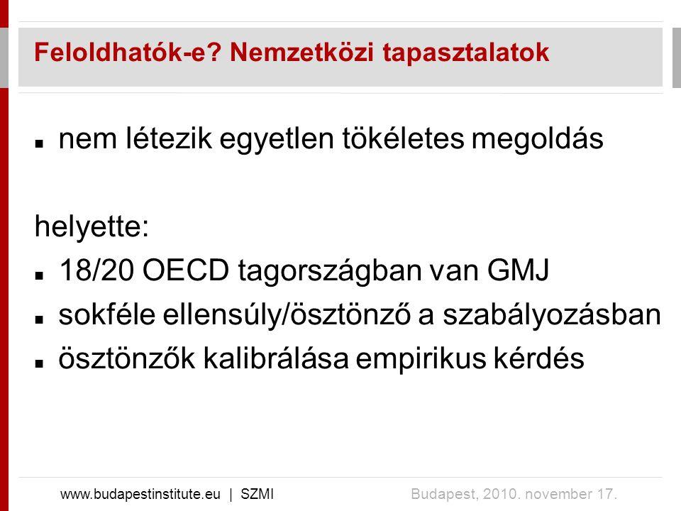 Feloldhatók-e? Nemzetközi tapasztalatok www.budapestinstitute.eu | SZMI Budapest, 2010. november 17. nem létezik egyetlen tökéletes megoldás helyette: