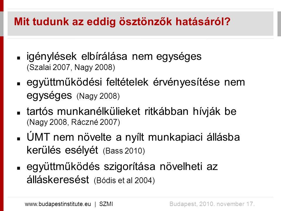 Mit tudunk az eddig ösztönzők hatásáról? www.budapestinstitute.eu | SZMI Budapest, 2010. november 17. igénylések elbírálása nem egységes (Szalai 2007,