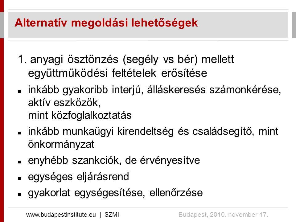 Alternatív megoldási lehetőségek www.budapestinstitute.eu | SZMI Budapest, 2010. november 17. 1. anyagi ösztönzés (segély vs bér) mellett együttműködé