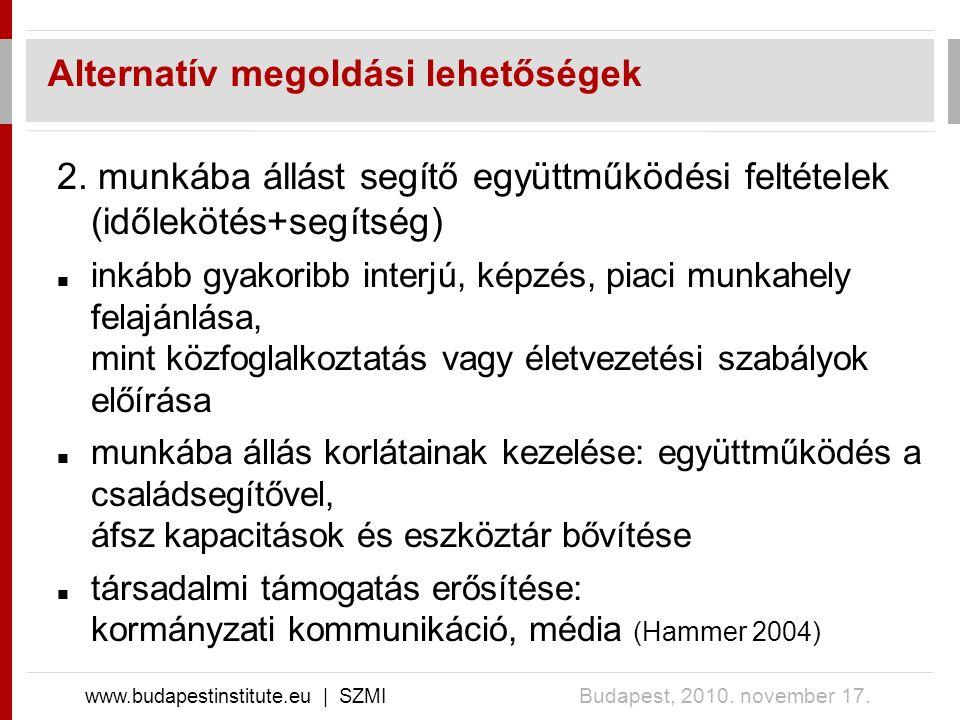 Alternatív megoldási lehetőségek www.budapestinstitute.eu | SZMI Budapest, 2010. november 17. 2. munkába állást segítő együttműködési feltételek (idől