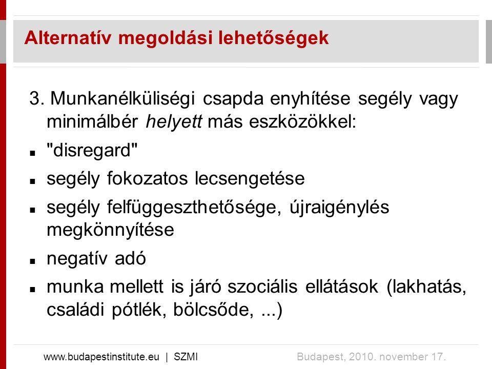 Alternatív megoldási lehetőségek www.budapestinstitute.eu | SZMI Budapest, 2010. november 17. 3. Munkanélküliségi csapda enyhítése segély vagy minimál