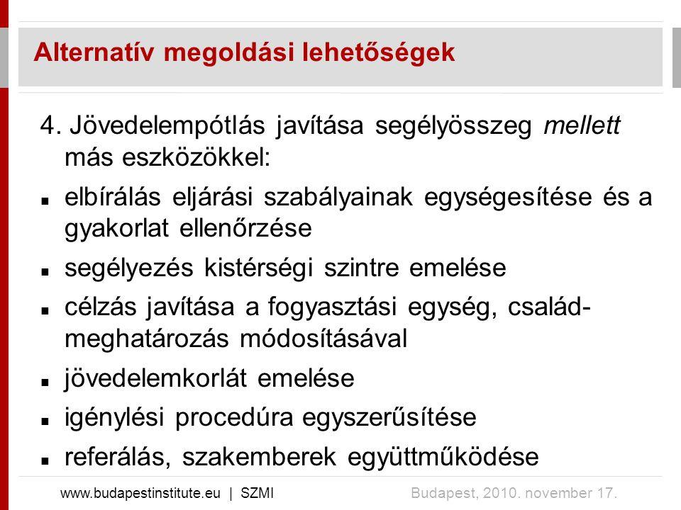 Alternatív megoldási lehetőségek www.budapestinstitute.eu | SZMI Budapest, 2010. november 17. 4. Jövedelempótlás javítása segélyösszeg mellett más esz