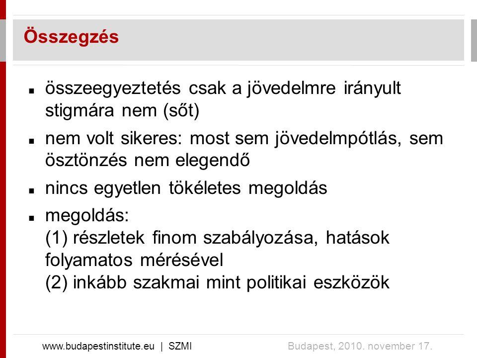 Összegzés www.budapestinstitute.eu | SZMI Budapest, 2010. november 17. összeegyeztetés csak a jövedelmre irányult stigmára nem (sőt) nem volt sikeres