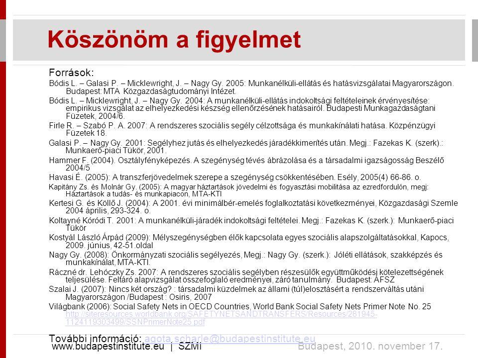 Köszönöm a figyelmet www.budapestinstitute.eu | SZMI Budapest, 2010. november 17. Források: Bódis L. – Galasi P. – Micklewright, J. – Nagy Gy. 2005: M