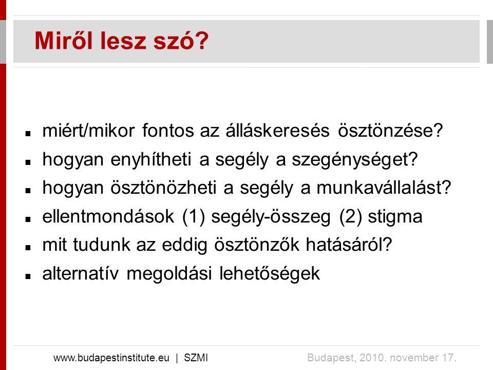 Miről lesz szó? www.budapestinstitute.eu | SZMI Budapest, 2010. november 17. miért/mikor fontos az álláskeresés ösztönzése? hogyan enyhítheti a segély