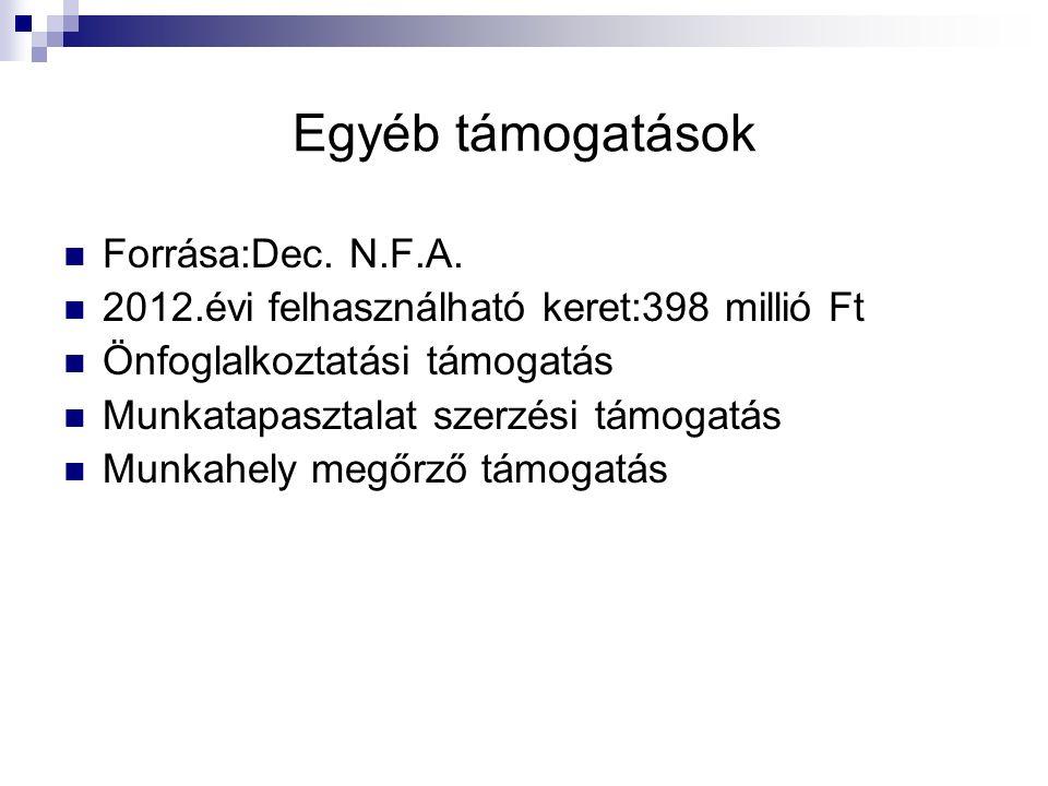 Egyéb támogatások Forrása:Dec. N.F.A.