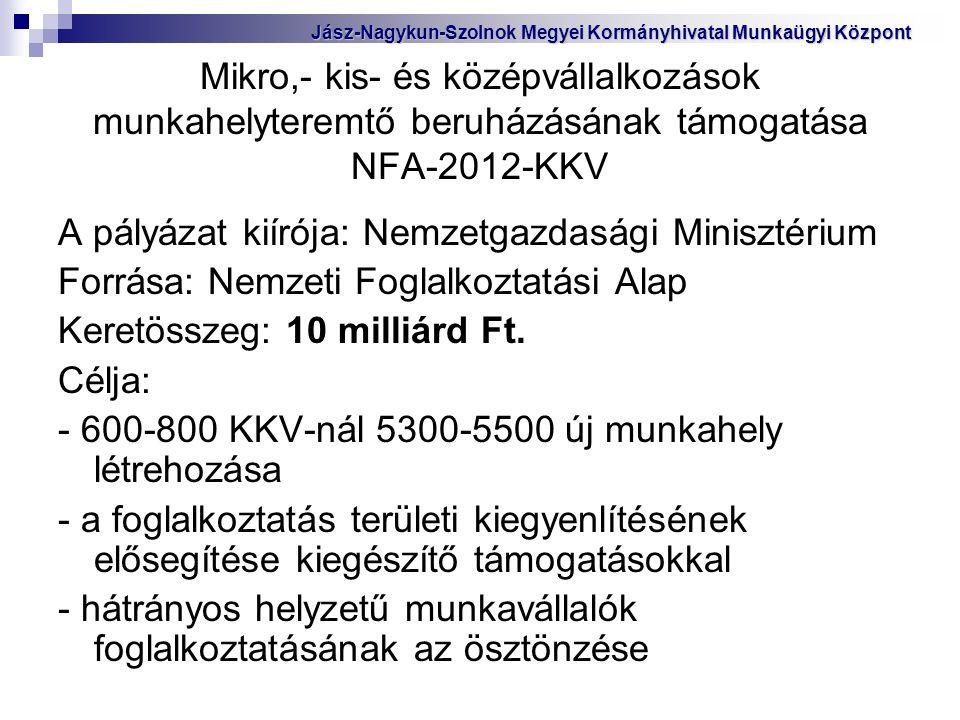 Mikro,- kis- és középvállalkozások munkahelyteremtő beruházásának támogatása NFA-2012-KKV A pályázat kiírója: Nemzetgazdasági Minisztérium Forrása: Nemzeti Foglalkoztatási Alap Keretösszeg: 10 milliárd Ft.