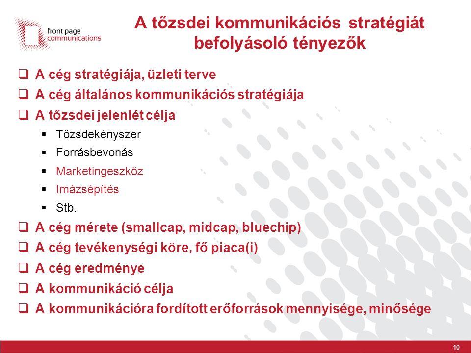 10 A tőzsdei kommunikációs stratégiát befolyásoló tényezők  A cég stratégiája, üzleti terve  A cég általános kommunikációs stratégiája  A tőzsdei jelenlét célja  Tőzsdekényszer  Forrásbevonás  Marketingeszköz  Imázsépítés  Stb.