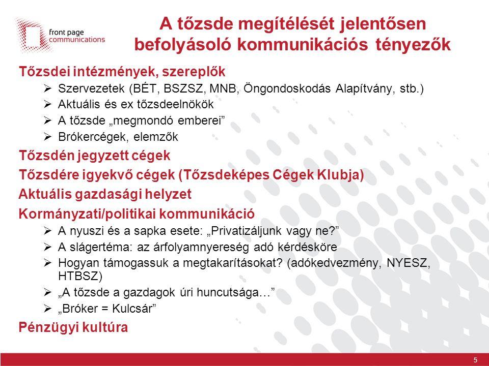5 A tőzsde megítélését jelentősen befolyásoló kommunikációs tényezők Tőzsdei intézmények, szereplők  Szervezetek (BÉT, BSZSZ, MNB, Öngondoskodás Alap