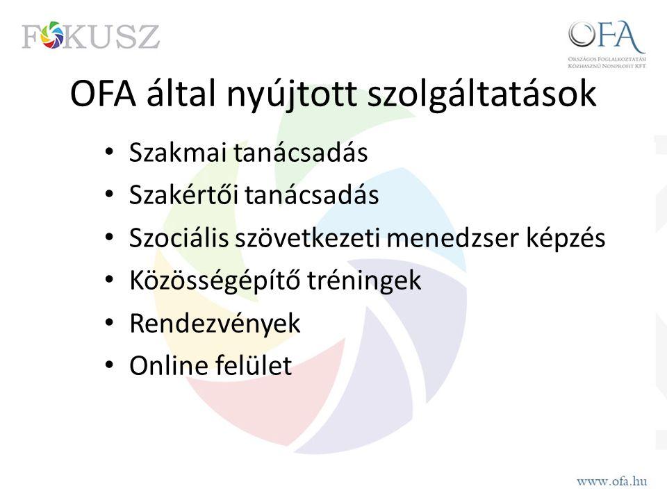 OFA által nyújtott szolgáltatások Szakmai tanácsadás Szakértői tanácsadás Szociális szövetkezeti menedzser képzés Közösségépítő tréningek Rendezvények