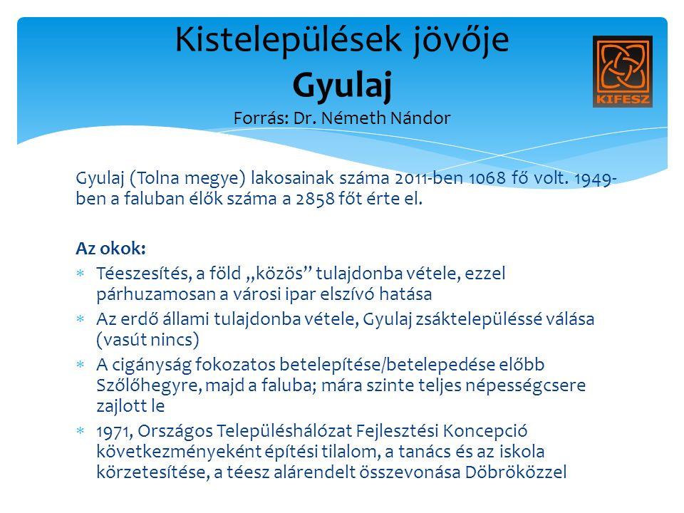 Gyulaj (Tolna megye) lakosainak száma 2011-ben 1068 fő volt.