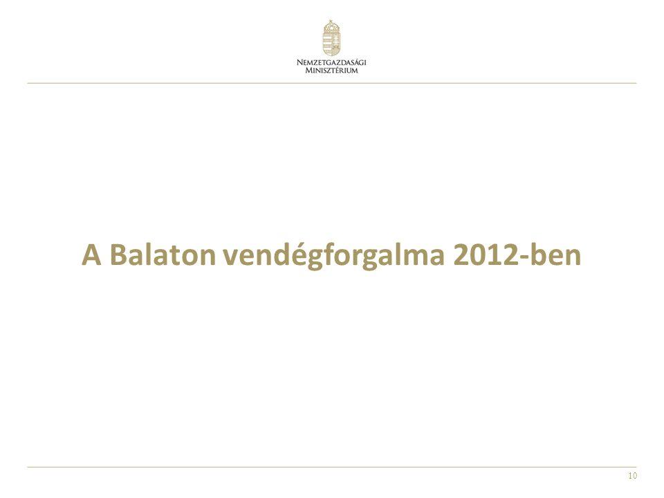 10 A Balaton vendégforgalma 2012-ben