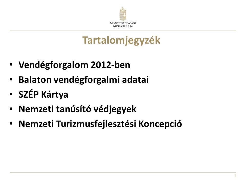 2 Tartalomjegyzék Vendégforgalom 2012-ben Balaton vendégforgalmi adatai SZÉP Kártya Nemzeti tanúsító védjegyek Nemzeti Turizmusfejlesztési Koncepció
