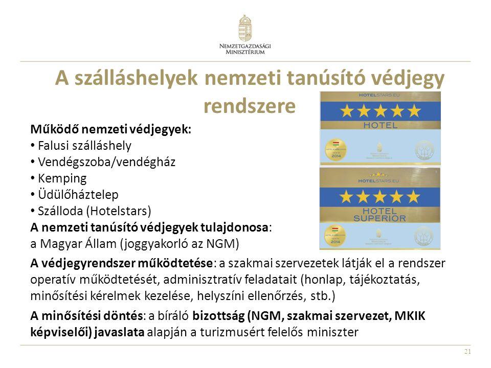 21 A szálláshelyek nemzeti tanúsító védjegy rendszere Működő nemzeti védjegyek: Falusi szálláshely Vendégszoba/vendégház Kemping Üdülőháztelep Szálloda (Hotelstars) A nemzeti tanúsító védjegyek tulajdonosa: a Magyar Állam (joggyakorló az NGM) A védjegyrendszer működtetése: a szakmai szervezetek látják el a rendszer operatív működtetését, adminisztratív feladatait (honlap, tájékoztatás, minősítési kérelmek kezelése, helyszíni ellenőrzés, stb.) A minősítési döntés: a bíráló bizottság (NGM, szakmai szervezet, MKIK képviselői) javaslata alapján a turizmusért felelős miniszter