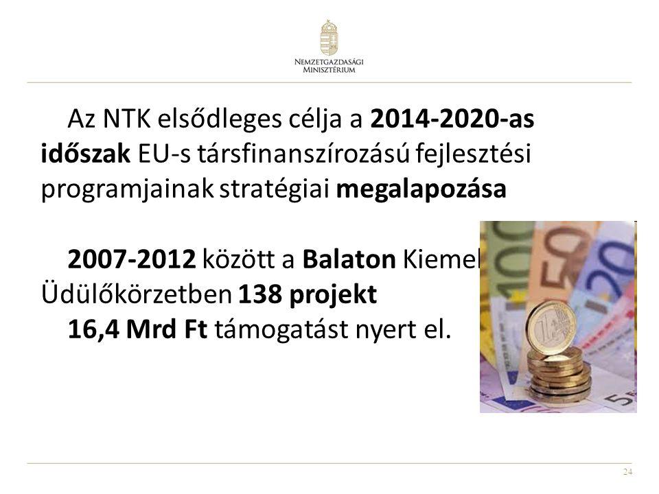 24 Az NTK elsődleges célja a 2014-2020-as időszak EU-s társfinanszírozású fejlesztési programjainak stratégiai megalapozása 2007-2012 között a Balaton Kiemelt Üdülőkörzetben 138 projekt 16,4 Mrd Ft támogatást nyert el.