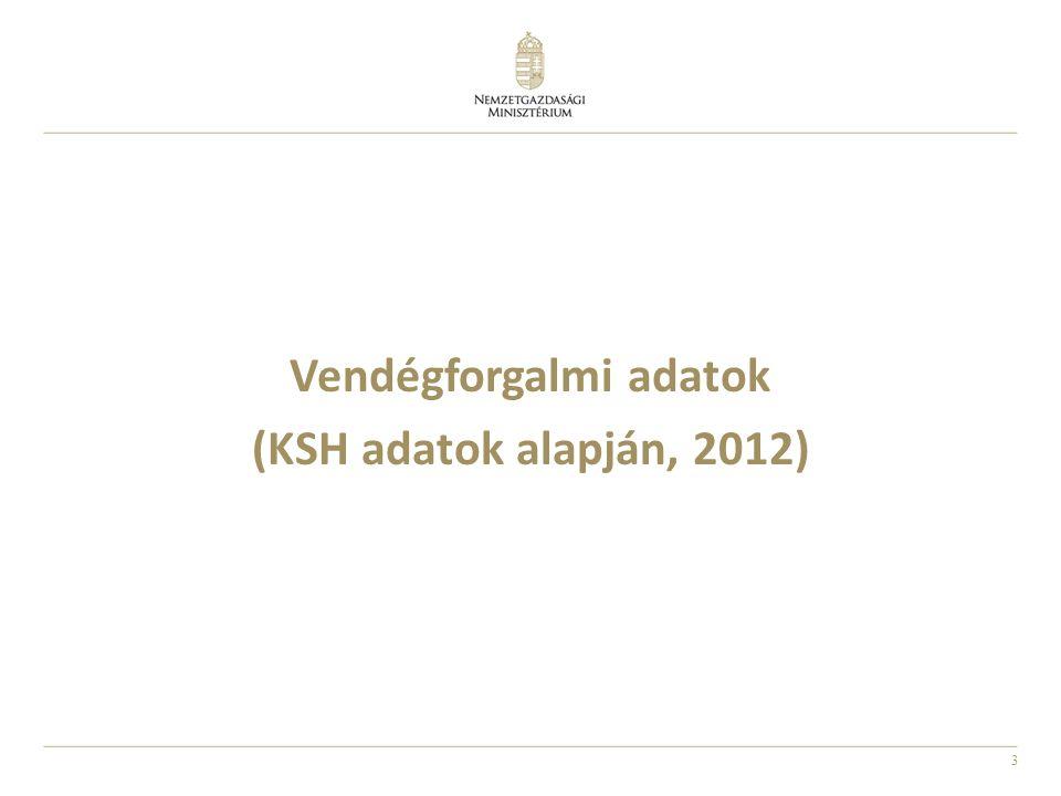 3 Vendégforgalmi adatok (KSH adatok alapján, 2012)