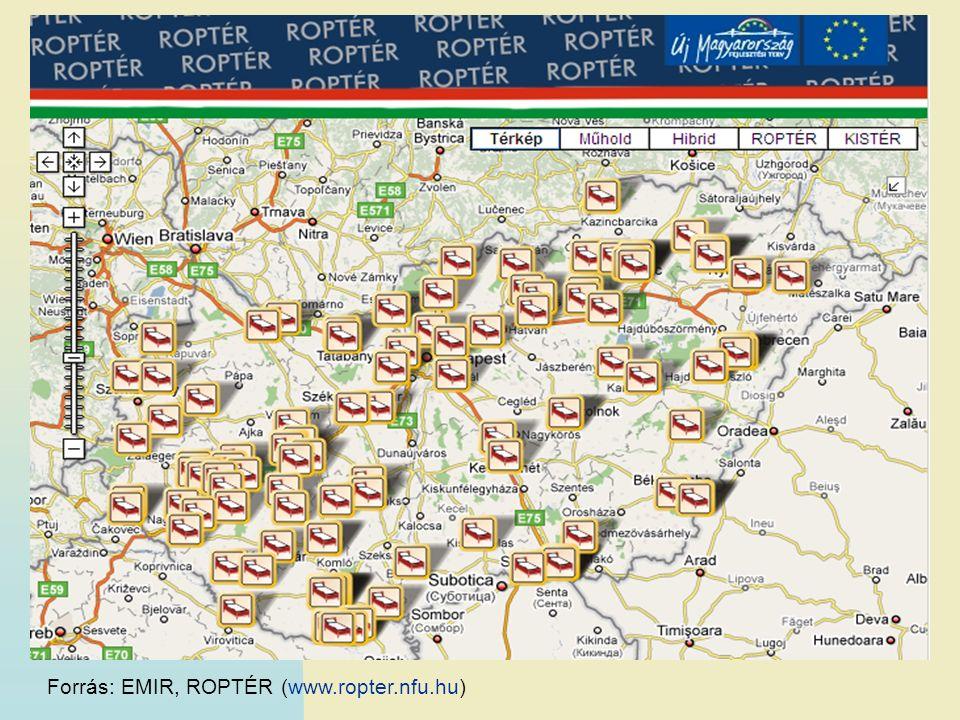 Forrás: EMIR, ROPTÉR (www.ropter.nfu.hu)
