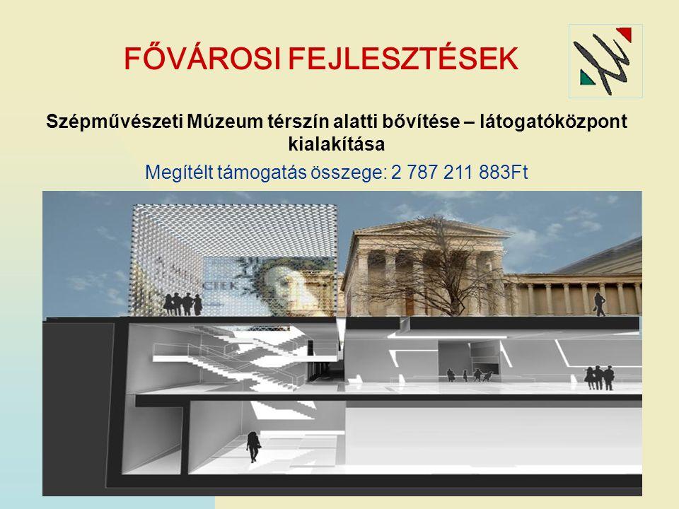 FŐVÁROSI FEJLESZTÉSEK Szépművészeti Múzeum térszín alatti bővítése – látogatóközpont kialakítása Megítélt támogatás összege: 2 787 211 883Ft