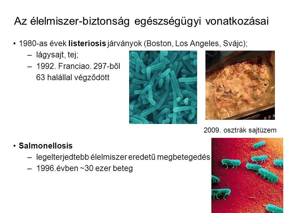 Az élelmiszer-biztonság egészségügyi vonatkozásai 1980-as évek listeriosis járványok (Boston, Los Angeles, Svájc); –lágysajt, tej; –1992. Franciao. 29