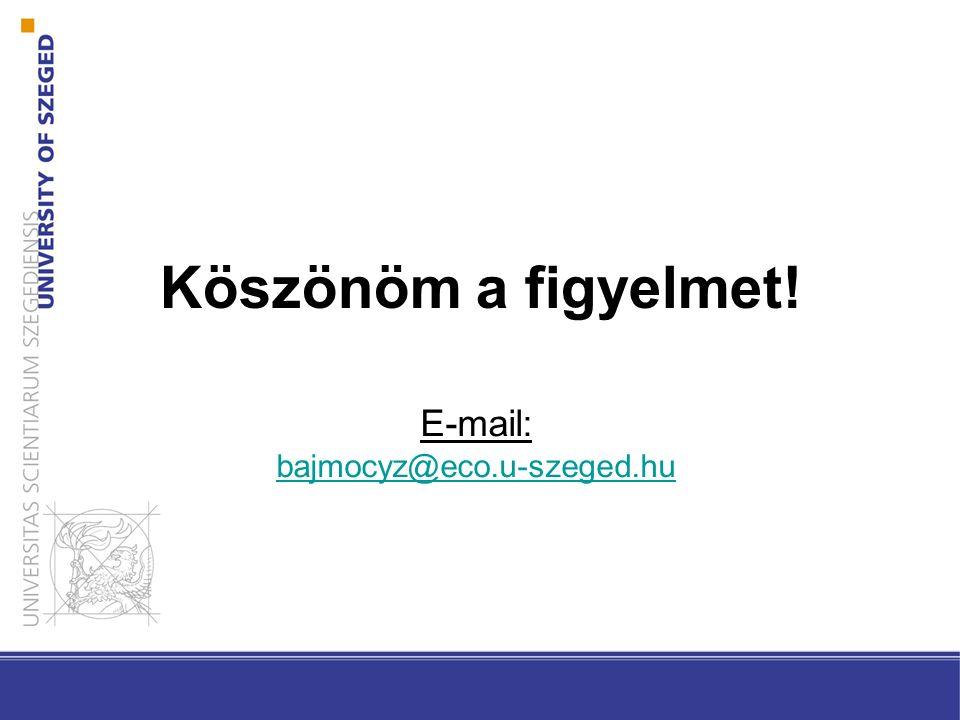 Köszönöm a figyelmet! E-mail: bajmocyz@eco.u-szeged.hu