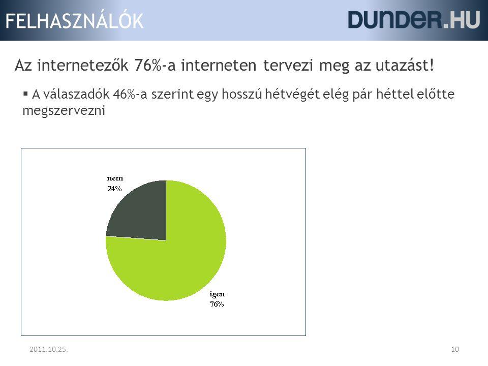 FELHASZNÁLÓK 2011.10.25.10 Az internetezők 76%-a interneten tervezi meg az utazást!  A válaszadók 46%-a szerint egy hosszú hétvégét elég pár héttel e
