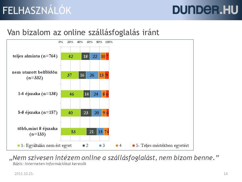 """FELHASZNÁLÓK 2011.10.25.14 Van bizalom az online szállásfoglalás iránt """"Nem szívesen intézem online a szállásfoglalást, nem bízom benne."""" Bázis: inter"""