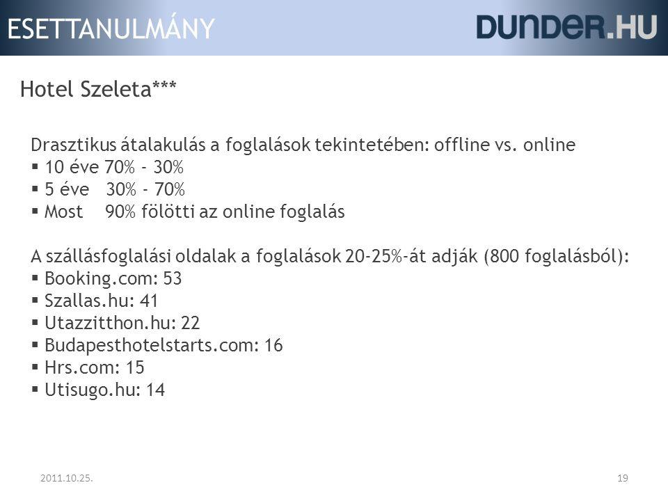 ESETTANULMÁNY 2011.10.25.19 Hotel Szeleta*** Drasztikus átalakulás a foglalások tekintetében: offline vs. online  10 éve 70% - 30%  5 éve 30% - 70%