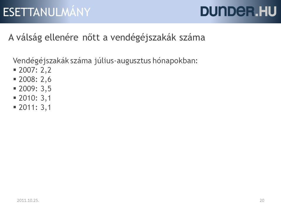 ESETTANULMÁNY 2011.10.25.20 A válság ellenére nőtt a vendégéjszakák száma Vendégéjszakák száma július-augusztus hónapokban:  2007: 2,2  2008: 2,6 