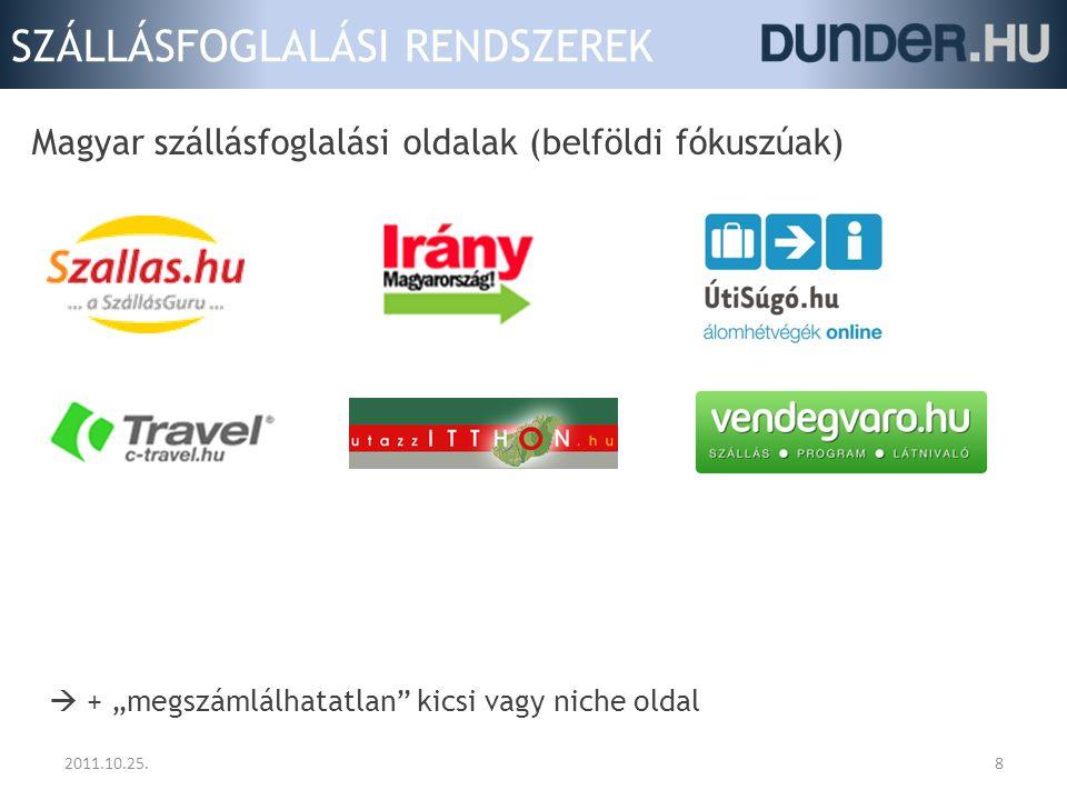 """SZÁLLÁSFOGLALÁSI RENDSZEREK 2011.10.25.8 Magyar szállásfoglalási oldalak (belföldi fókuszúak)  + """"megszámlálhatatlan"""" kicsi vagy niche oldal"""
